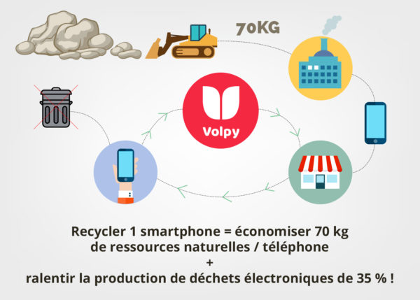 developpement_durable_volpy